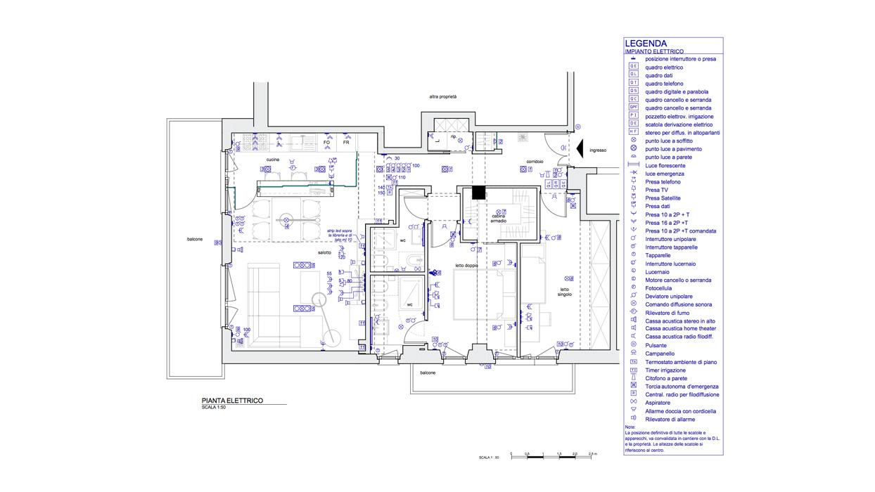Progettazione bim di un appartamento for Arredi archicad