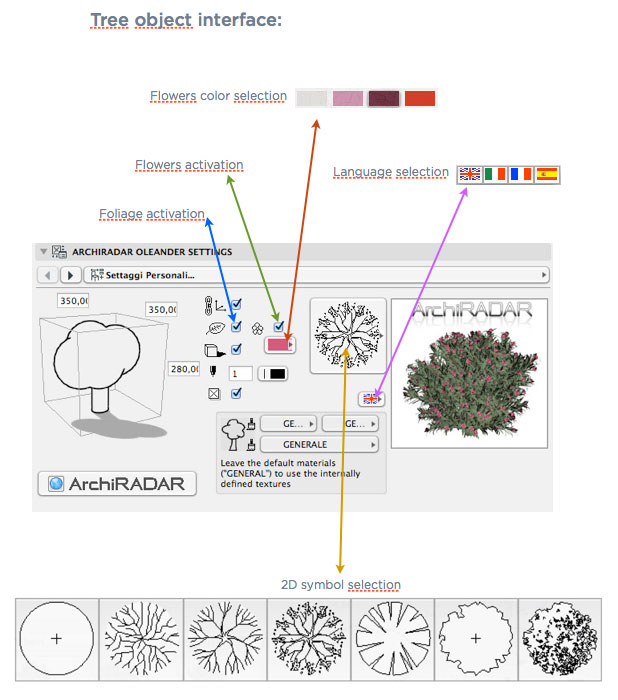 tree object interface coll12