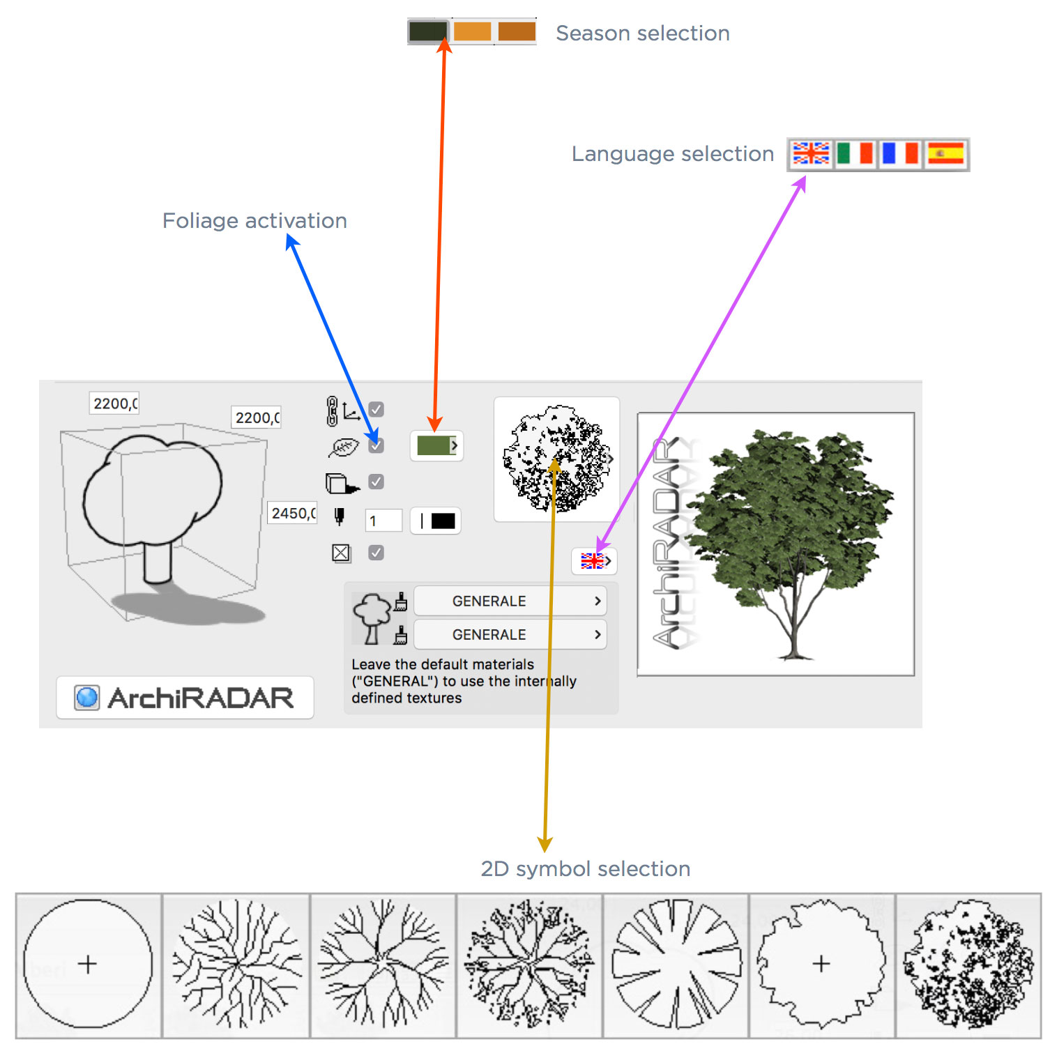 tree object interface coll14