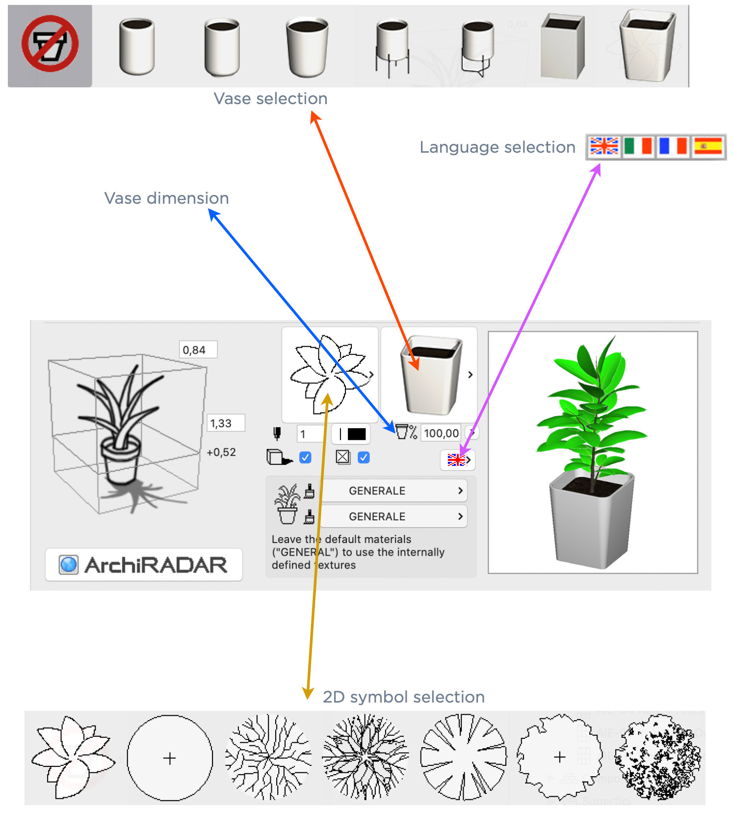 tree object interface coll19